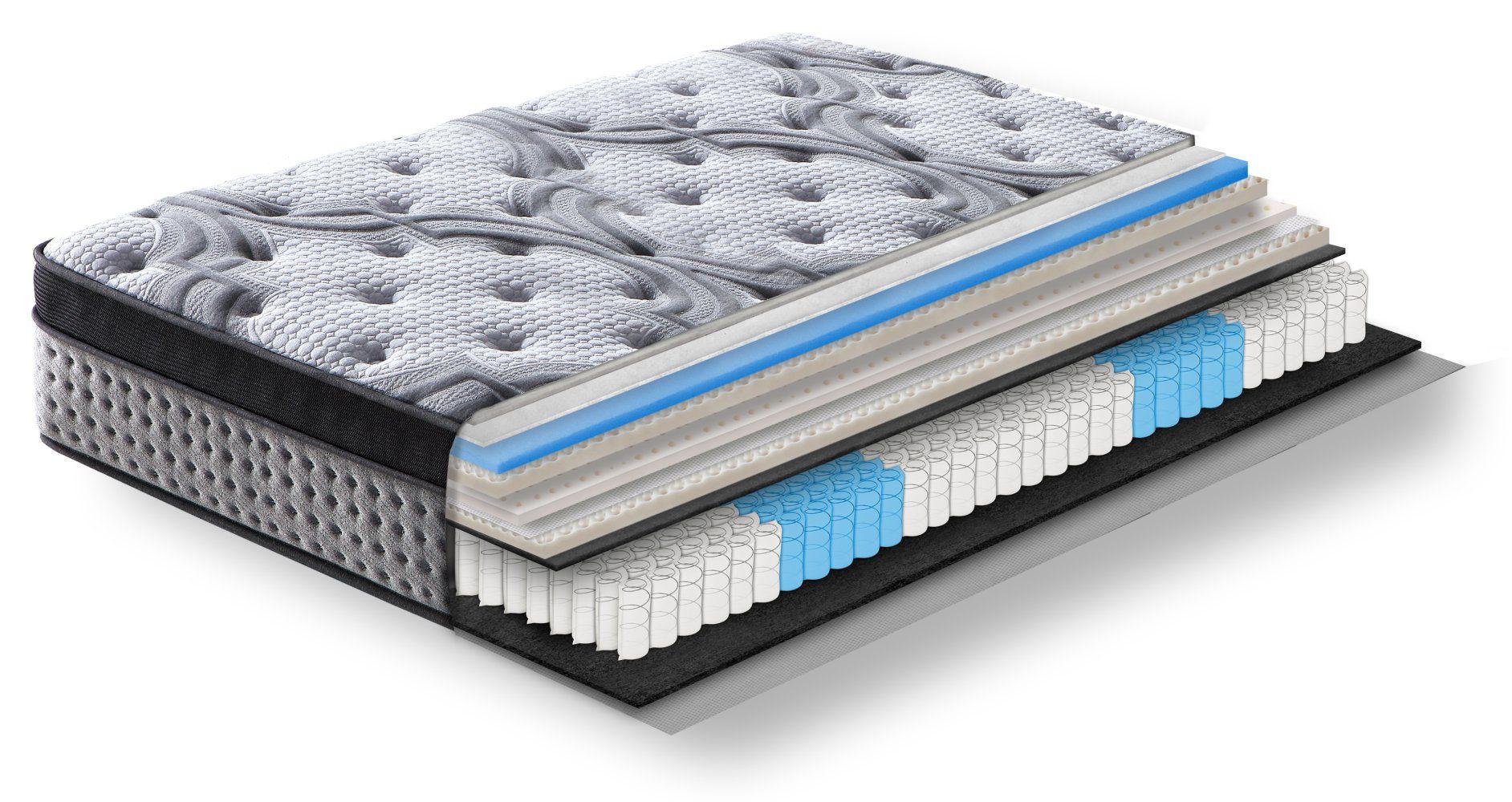 Steiner Premium Matras Comfort met 5-zones pocketveren kern - Afmeting: 90 x 200 cm, hardheidsgraad H3-H4, hoogte: 34 cm