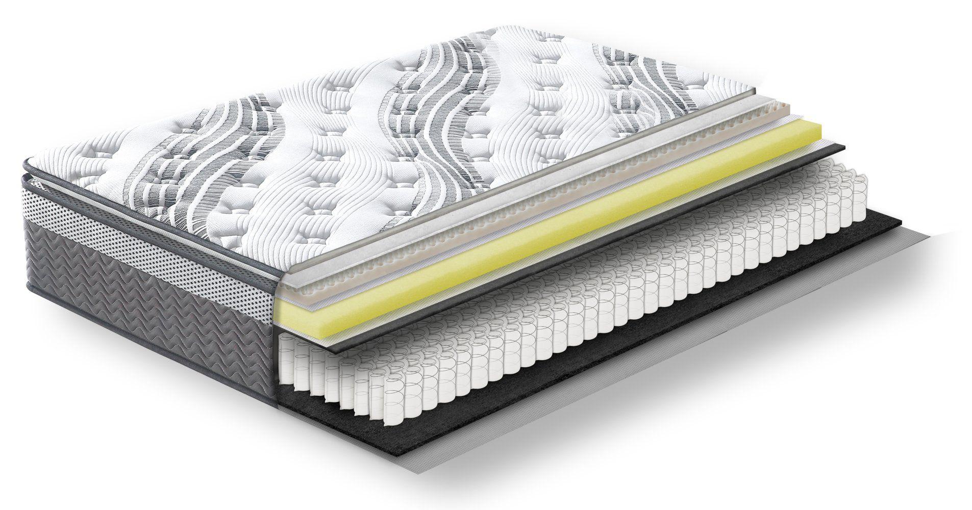 Steiner Premium matras Relax met pocketveren kern - afmeting: 90 x 190 cm, hardheidsgraad H3-H4, hoogte: 33 cm